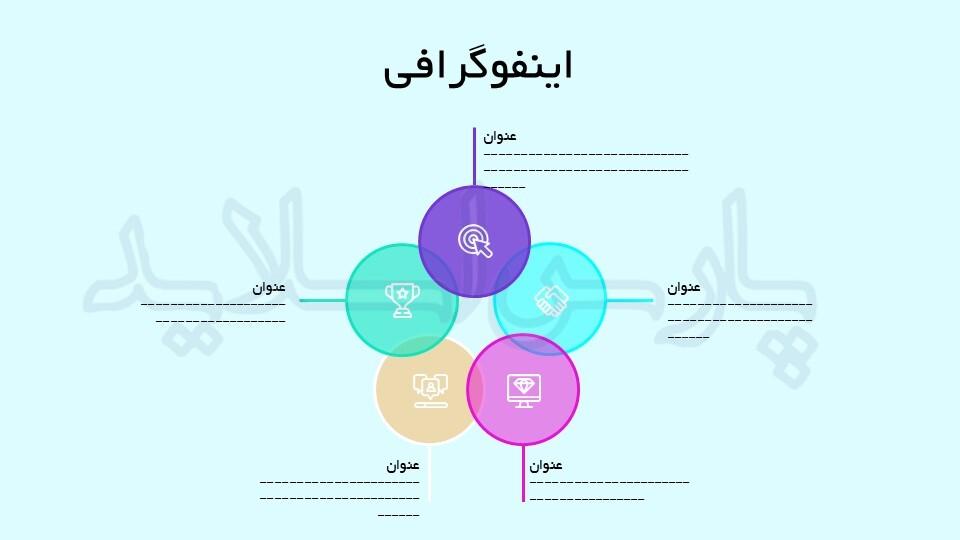 قالب-پاورپوینت- استراتژی-رسانه -های-اجتماعی