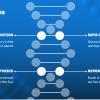 تم- پاورپوینت- پزشکی -DNA