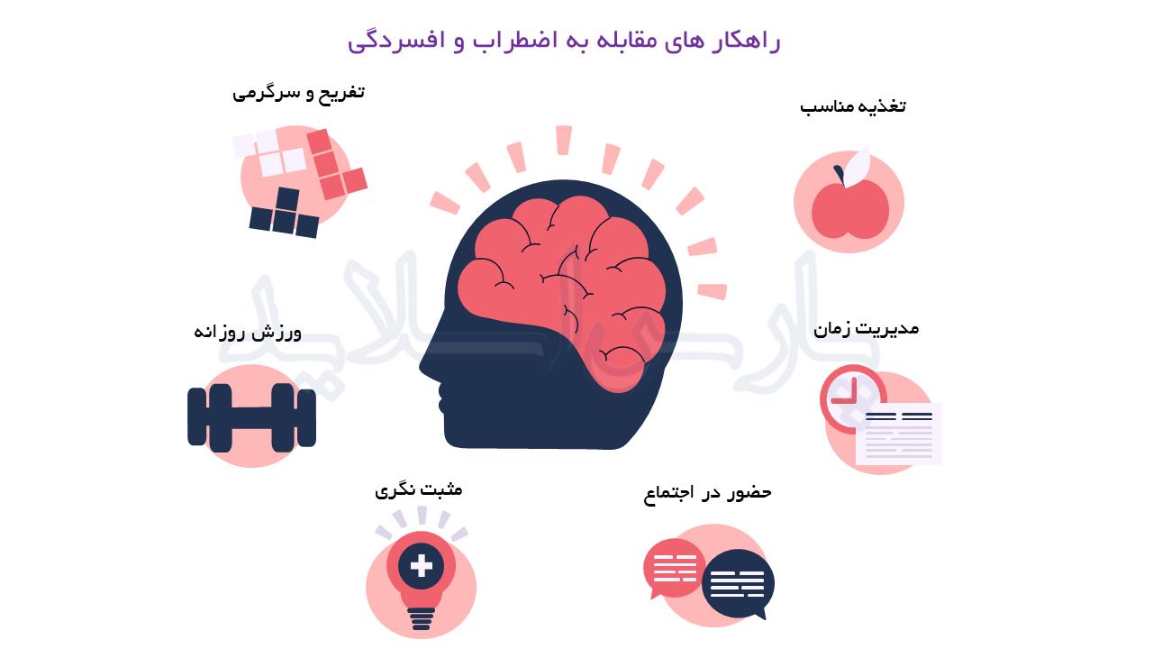 قالب-پاورپوینت-مشاوره-روانشناسی
