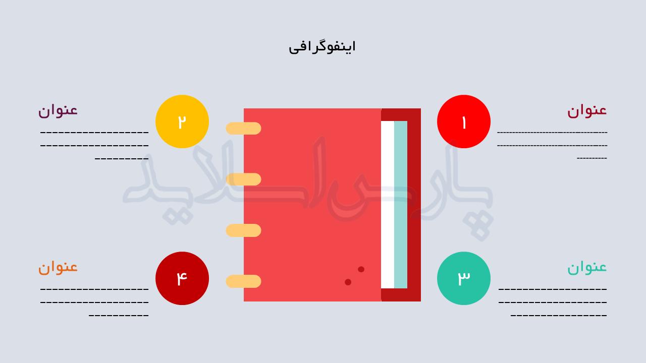 قالب-پاورپوینت-ابزار-و-منابع-تدریس