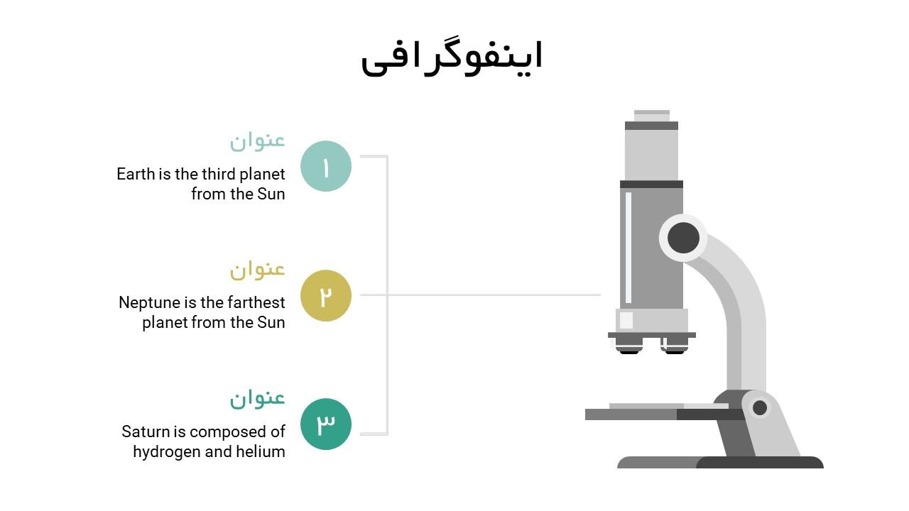 قالب- پاورپوینت- نانو- پزشکی